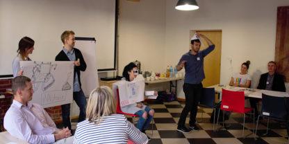 Gra szkoleniowa Roboty - kreatywność, techniki kreatywnego myślenia 3